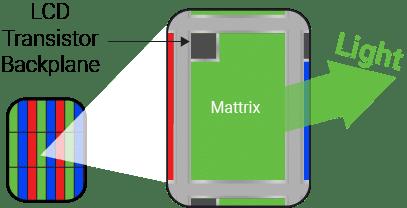 Mattrix AMOLET graphic