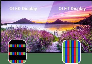TV display comparison